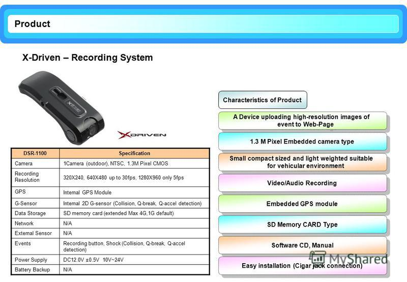 Product X-Driven – Recording System A Device uploading high-resolution images of event to Web-Page A Device uploading high-resolution images of event to Web-Page 1.3 M Pixel Embedded camera type Small compact sized and light weighted suitable for veh