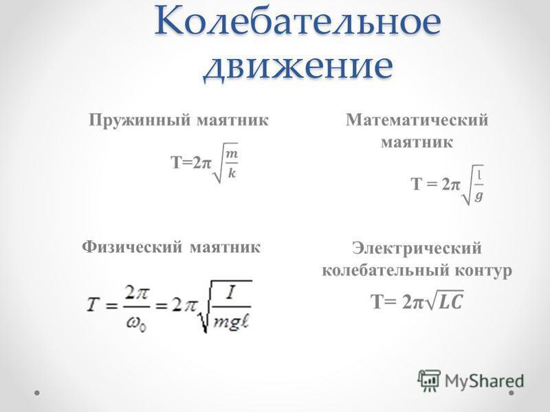 Колебательное движение Физический маятник