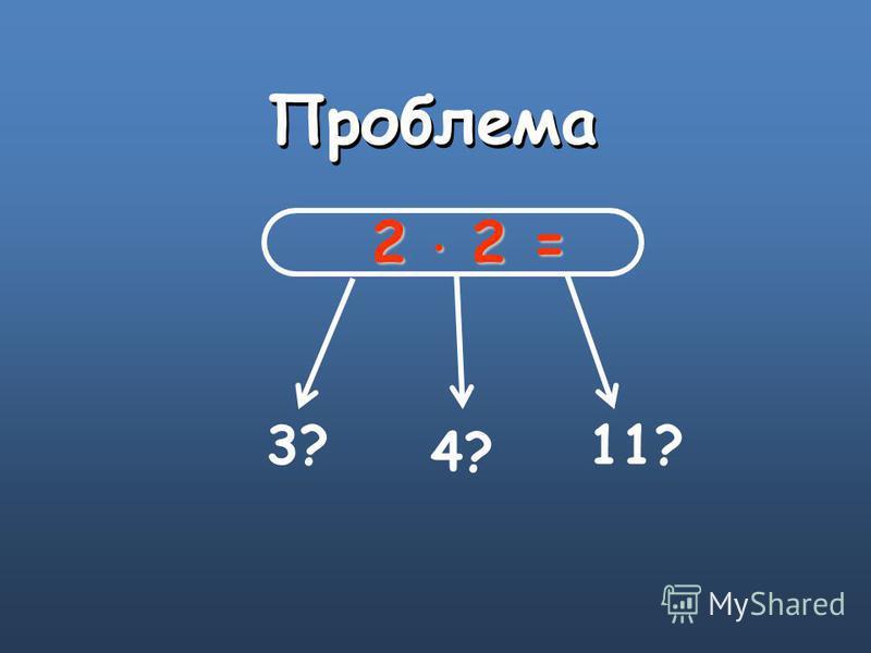 2 2 = 2 2 = 3? 4? 11? Реши проблему Проблема
