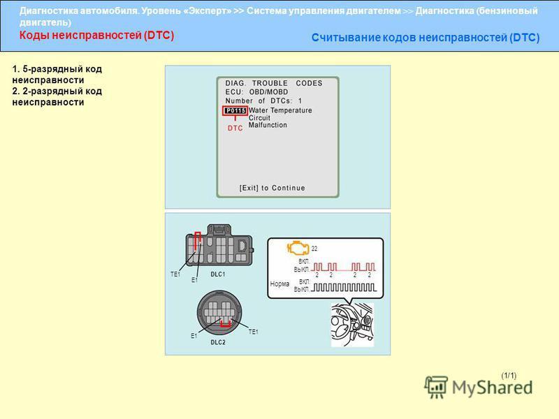 Диагностика автомобиля. Уровень «Эксперт» >> Система управления двигателем >> Диагностика ( бензиновый двигатель ) Коды неисправностей (DTC) Считывание кодов неисправностей (DTC) TE1 E1 DLC1 E1 TE1 DLC2 Норма 22 ВКЛ. ВЫКЛ. ВКЛ. ВЫКЛ. (1/1) 1. 5-разря