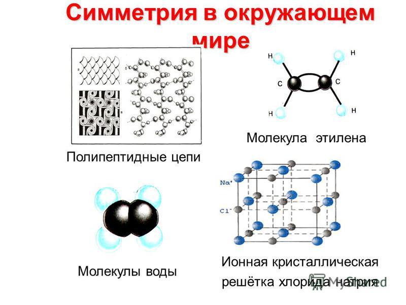 Симметрия в окружающем мире Молекулы воды Молекула этилена Полипептидные цепи Ионная кристаллическая решётка хлорида натрия