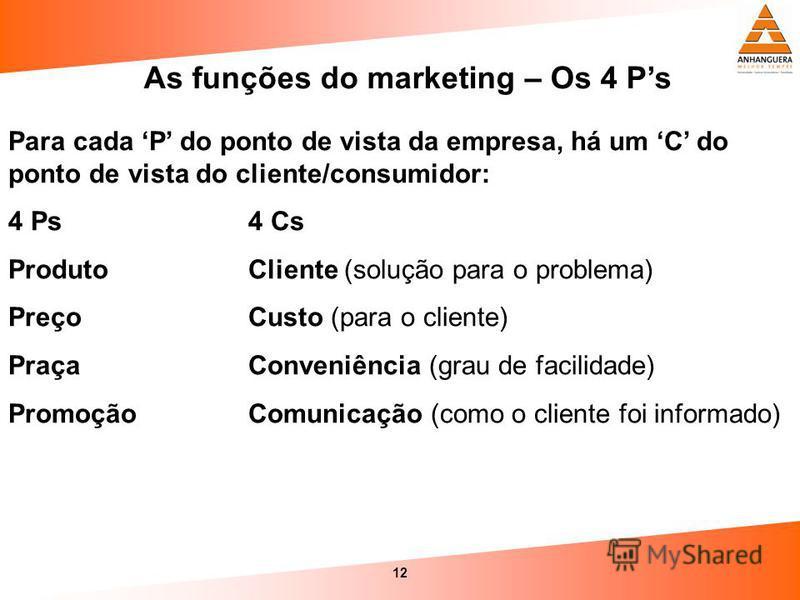 12 As funções do marketing – Os 4 Ps Para cada P do ponto de vista da empresa, há um C do ponto de vista do cliente/consumidor: 4 Ps4 Cs ProdutoCliente (solução para o problema) PreçoCusto (para o cliente) PraçaConveniência (grau de facilidade) Promo