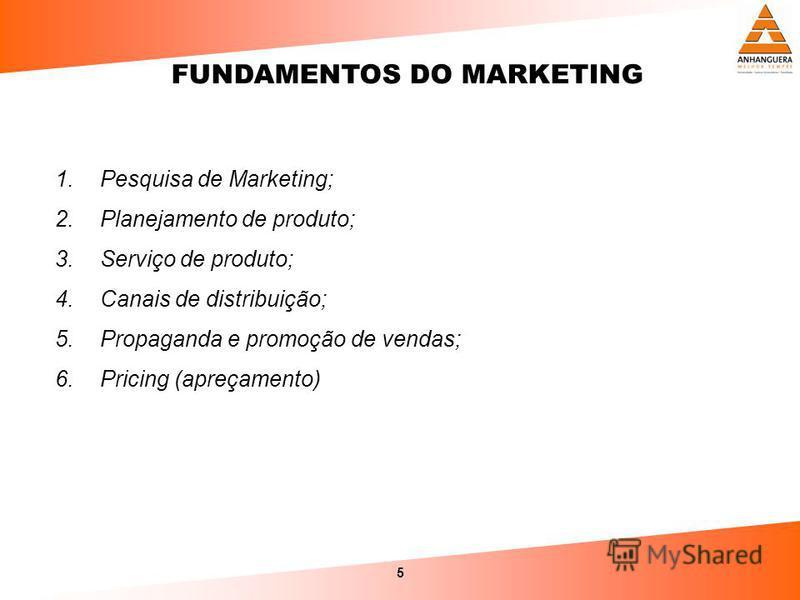 5 1.Pesquisa de Marketing; 2.Planejamento de produto; 3.Serviço de produto; 4.Canais de distribuição; 5.Propaganda e promoção de vendas; 6.Pricing (apreçamento) FUNDAMENTOS DO MARKETING