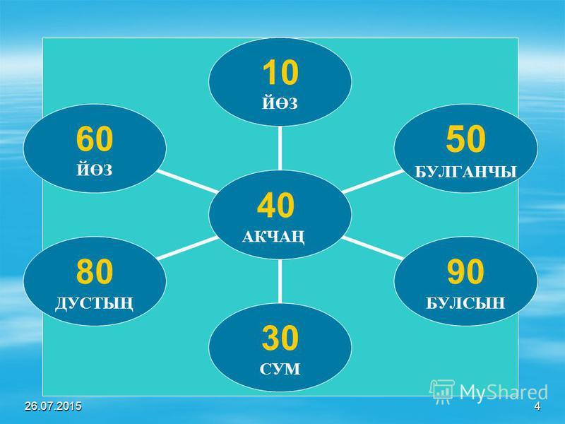 4 40 АКЧАҢ 10 ЙӨЗ 50 БУЛГАНЧЫ 90 БУЛСЫН 30 СУМ 80 ДУСТЫҢ 60 ЙӨЗ