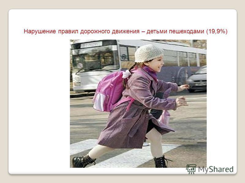 Нарушение правил дорожного движения – детьми пешеходами (19,9%)
