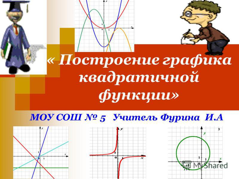 « Построение графика квадратичной функции» МОУ СОШ 5 Учитель Фурина И.А