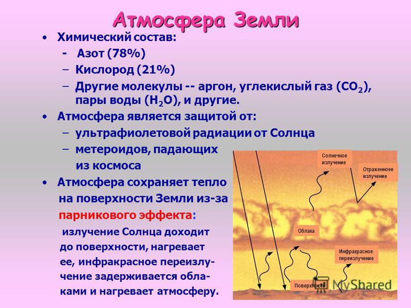 23 Атмосфера Земли Химический состав: - Азот (78%) –Кислород (21%) –Другие молекулы -- аргон, углекислый газ (CO 2 ), пары воды (H 2 O), и другие. Атмосфера является защитой от: –ультрафиолетовой радиации от Солнца –метероидов, падающих из космоса Ат