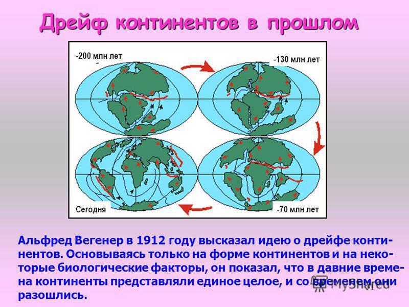 31 Альфред Вегенер в 1912 году высказал идею о дрейфе конти- нентов. Основываясь только на форме континентов и на неко- торые биологические факторы, он показал, что в давние време- на континенты представляли единое целое, и со временем они разошлись.