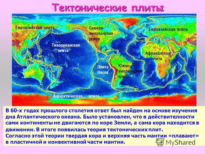 33 Тектонические плиты В 60-х годах прошлого столетия ответ был найден на основе изучения дна Атлантического океана. Было установлен, что в действителности сами континенты не двигаются по коре Земли, а сама кора находится в движении. В итоге появилас