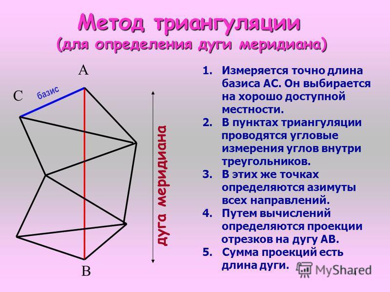 4 Метод триангуляции (для определения дуги меридиана) (для определения дуги меридиана) А В С дуга меридиана 1. Измеряется точно длина базиса АС. Он выбирается на хорошо доступной местности. 2. В пунктах триангуляции проводятся угловые измерения углов