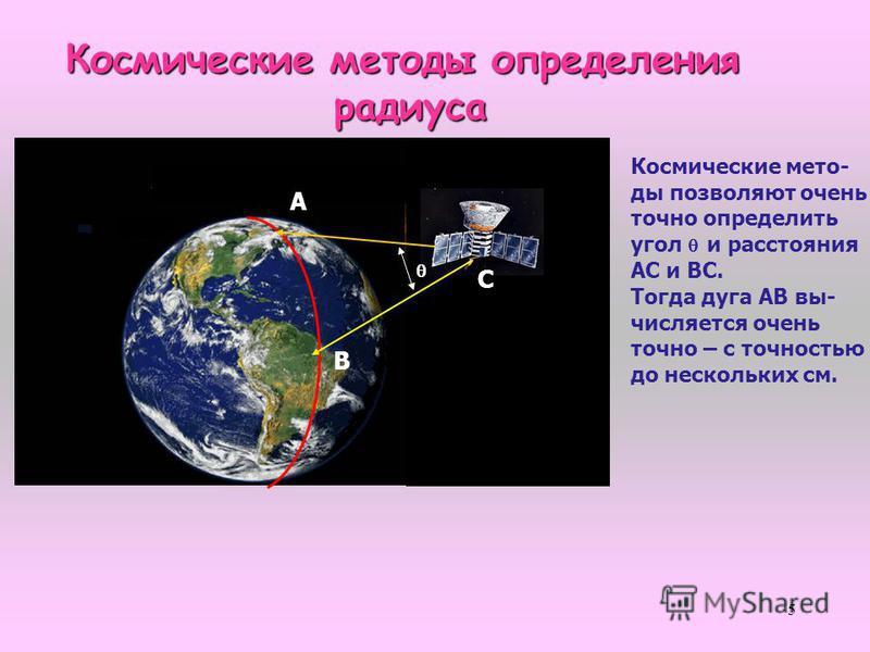 5 Космические методы определения радиуса радиуса С Космические методы позволяют очень точно определить угол и расстояния АС и ВС. Тогда дуга АВ вычисляется очень точно – с точностью до нескольких см. А В