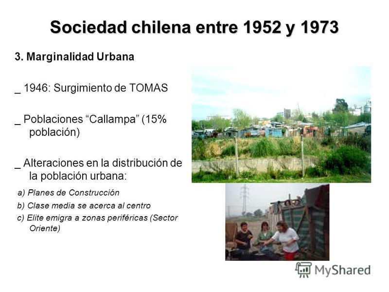 Sociedad chilena entre 1952 y 1973 3. Marginalidad Urbana _ 1946: Surgimiento de TOMAS _ Poblaciones Callampa (15% población) _ Alteraciones en la distribución de la población urbana: a) Planes de Construcción b) Clase media se acerca al centro c) El