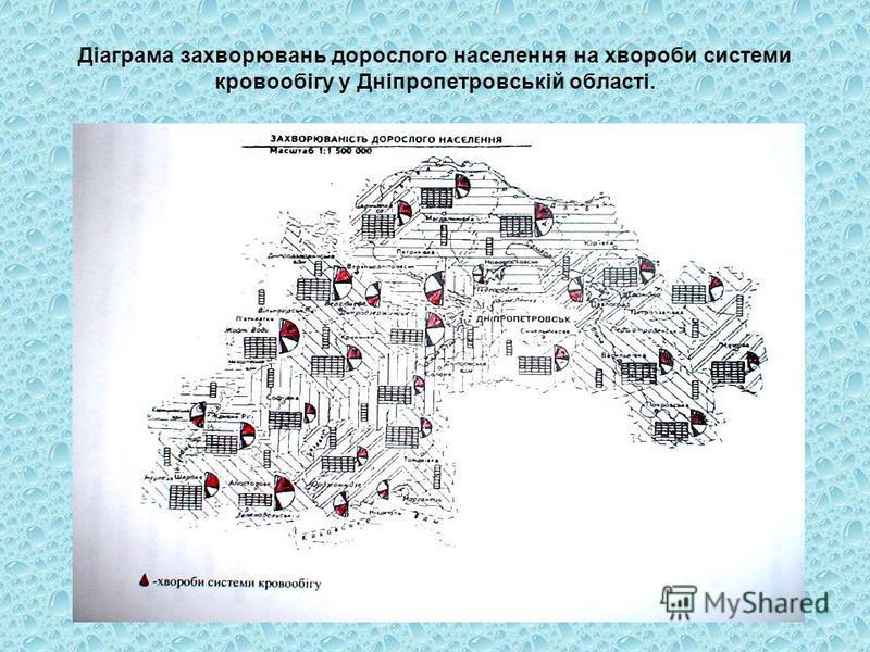 Діаграма захворювань дорослого населення на хвороби системи кровообігу у Дніпропетровській області.