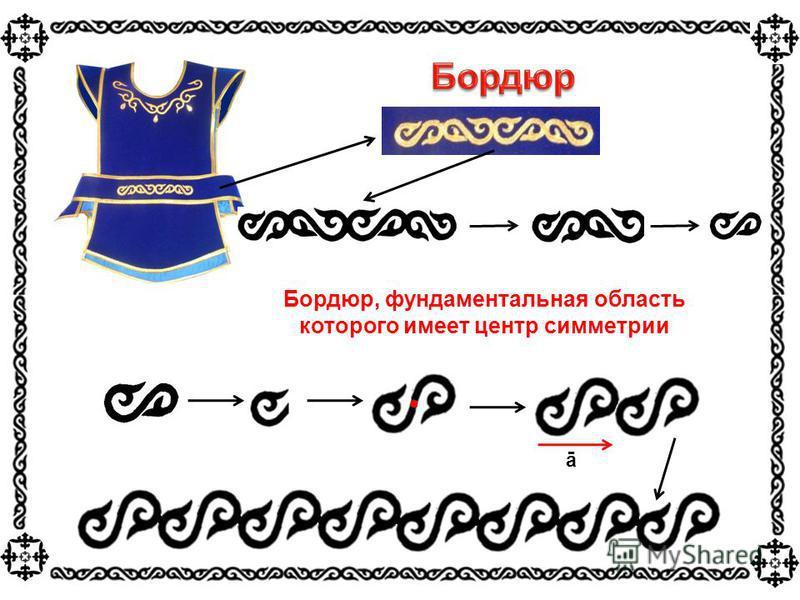 Бордюр, фундаментальная область которого имеет центр симметрии ā