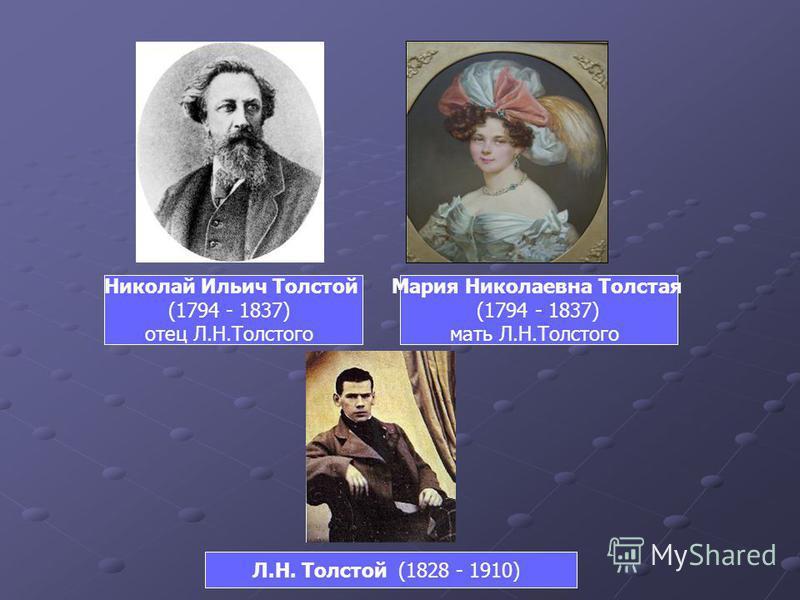 Николай Ильич Толстой (1794 - 1837) отец Л.Н.Толстого Мария Николаевна Толстая (1794 - 1837) мать Л.Н.Толстого Л.Н. Толстой (1828 - 1910)
