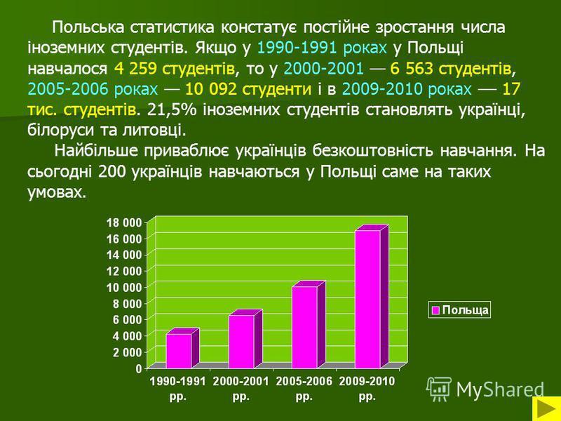 Польська статистика констатує постійне зростання числа іноземних студентів. Якщо у 1990-1991 роках у Польщі навчалося 4 259 студентів, то у 2000-2001 6 563 студентів, 2005-2006 роках 10 092 студенти і в 2009-2010 роках –– 17 тис. студентів. 21,5% іно