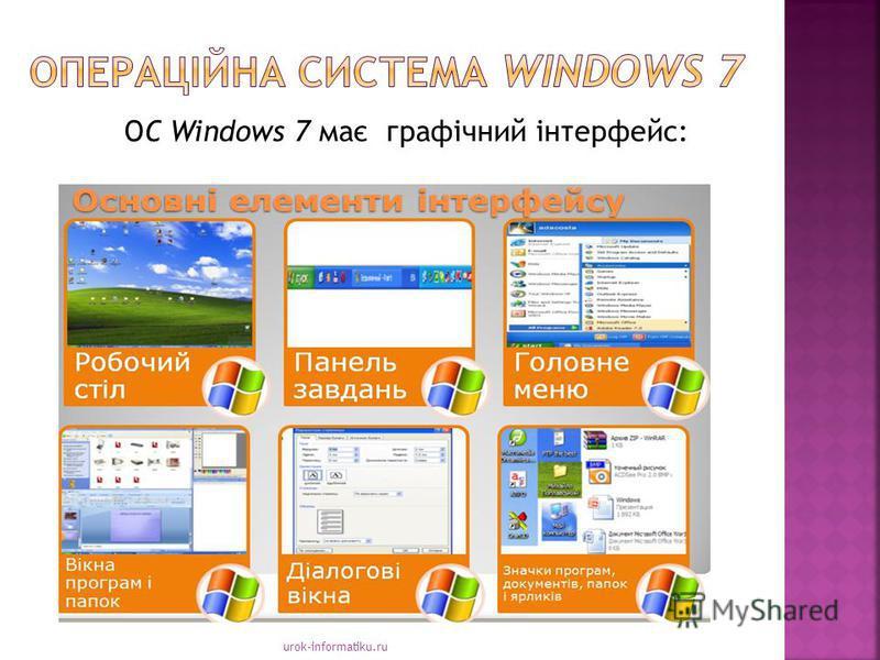 urok-informatiku.ru ОC Windows 7 має графічний інтерфейс: