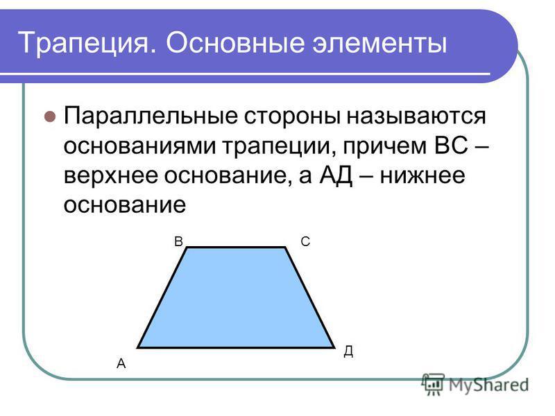 Трапеция. Основные элементы Параллельные стороны называются основаниями трапеции, причем ВС – верхнее основание, а АД – нижнее основание А СВ Д