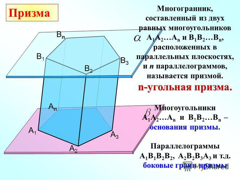 А1А1 А2А2 АnАn B1B1 B2B2 nBnnBn B3B3 А3А3 n Многогранник, составленный из двух равных многоугольников А 1 А 2 …А n и В 1 В 2 …В n, расположенных в параллельных плоскостях, и n параллелограммов, называется призмой. n-угольная призма. Многоугольники ос