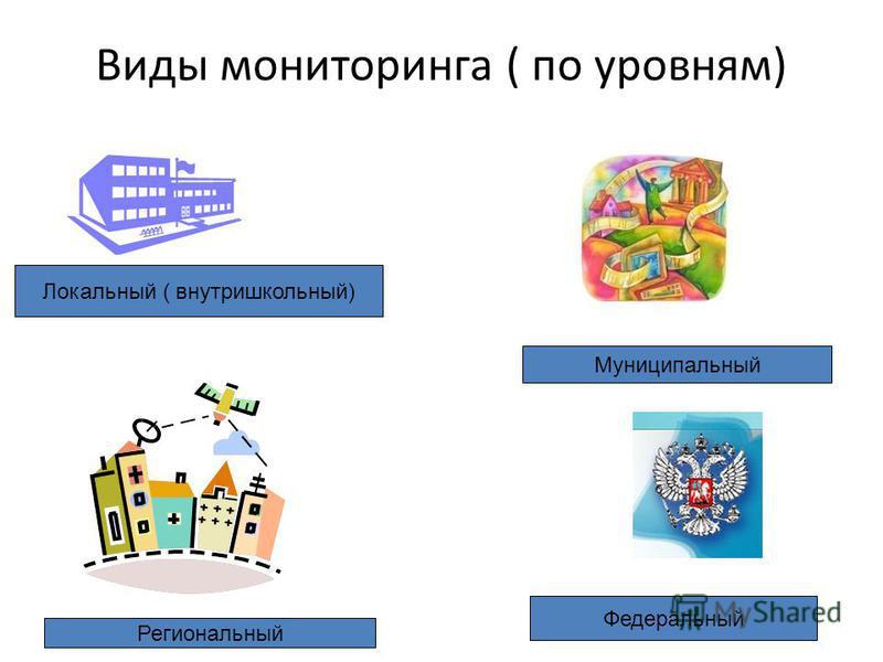 Виды мониторинга ( по уровням) Локальный ( внутришкольный) Региональный Федеральный Муниципальный
