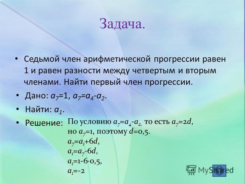 Задача. Седьмой член арифметической прогрессии равен 1 и равен разности между четвертым и вторым членами. Найти первый член прогрессии. Дано: a 7 =1, a 7 =a 4 -a 2. Найти: a 1. Решение: По условию a 7 =a 4 -a 2, то есть a 7 =2d, но a 7 =1, поэтому d=