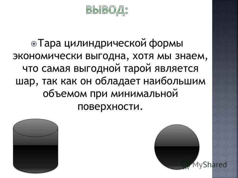 Тара цилиндрической формы экономически выгодна, хотя мы знаем, что самая выгодной тарой является шар, так как он обладает наибольшим объемом при минимальной поверхности.