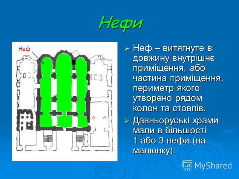 Нефи Неф – витягнуте в довжину внутрішнє приміщення, або частина приміщення, периметр якого утворено рядом колон та стовпів. Неф – витягнуте в довжину внутрішнє приміщення, або частина приміщення, периметр якого утворено рядом колон та стовпів. Давнь