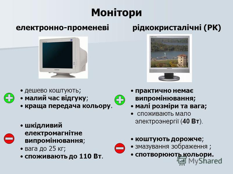 Монітори електронно-променевірідкокристалічні (РК) дешево коштують; малий час відгуку; краща передача кольору. шкідливий електромагнітне випромінювання; вага до 25 кг; споживають до 110 Вт. практично немає випромінювання; малі розміри та вага; спожив