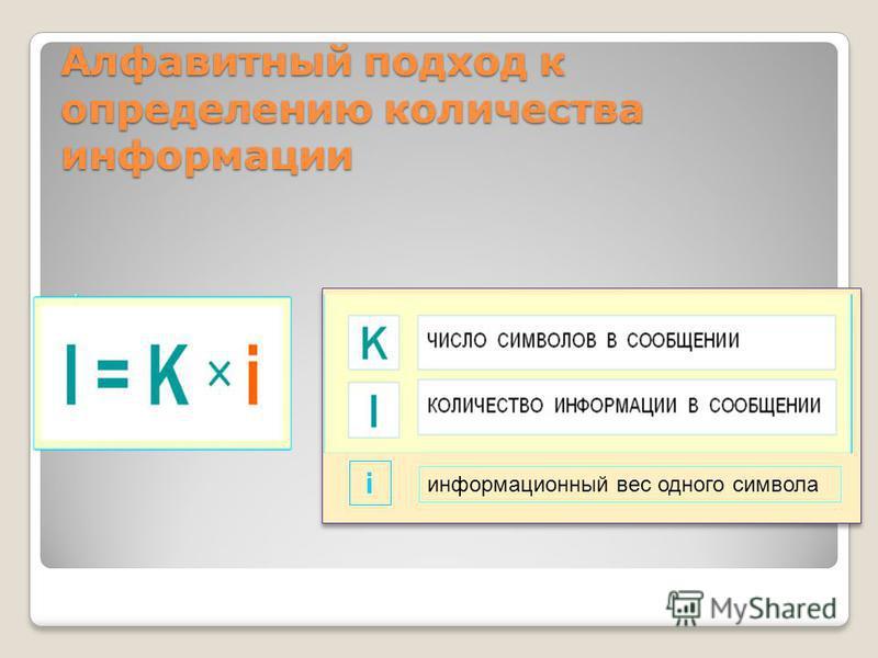 Алфавитный подход к определению количества информации информационный вес одного символа i