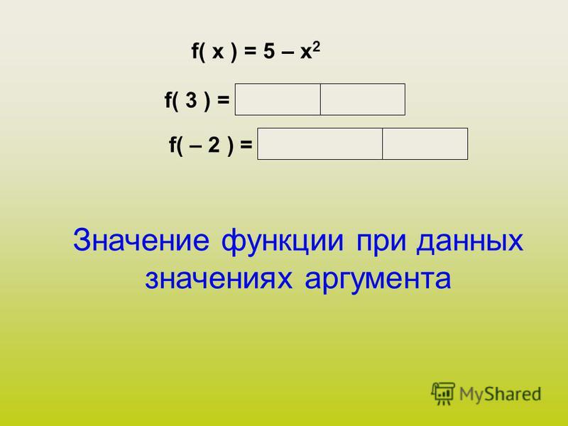 Значение функции при данных значениях аргумента f( х ) = 5 – x 2 f( 3 ) = 5 – 3 2 = – 4 f( – 2 ) = 5 – (– 2 ) 2 = – 1