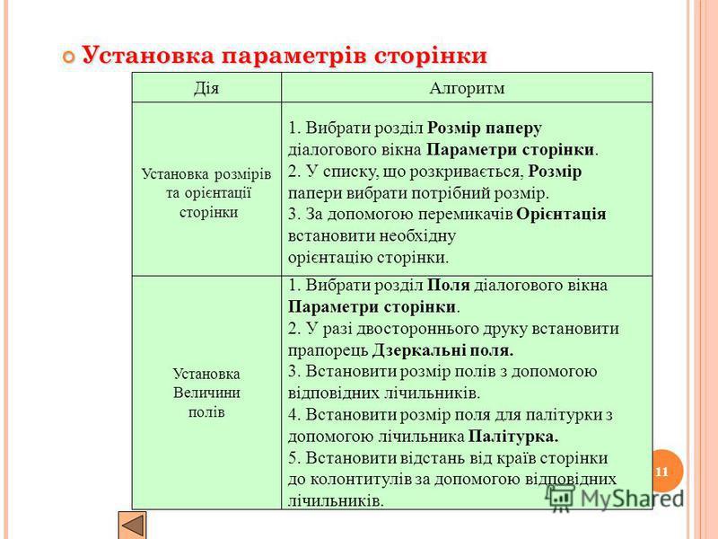 Установка параметрів сторінки Установка параметрів сторінки 11 ДіяАлгоритм Установка розмірів та орієнтації сторінки 1. Вибрати розділ Розмір паперу діалогового вікна Параметри сторінки. 2. У списку, що розкривається, Розмір папери вибрати потрібний