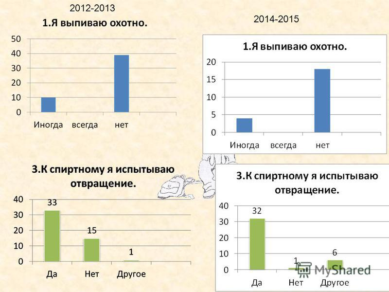 2 2012-2013 2014-2015