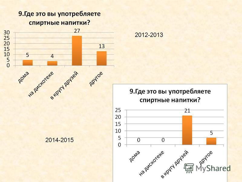 7 2012-2013 2014-2015