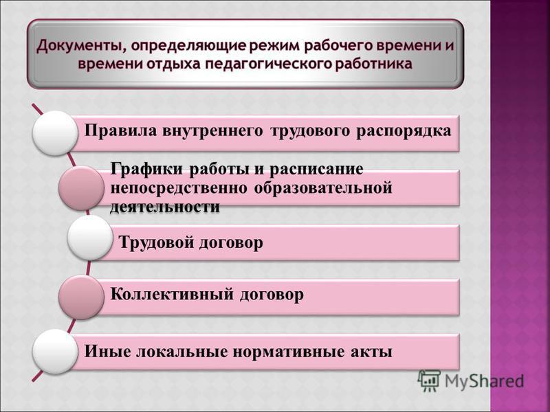 Правила внутреннего трудового распорядка Графики работы и расписание непосредственно образовательной деятельности Трудовой договор Коллективный договор Иные локальные нормативные акты