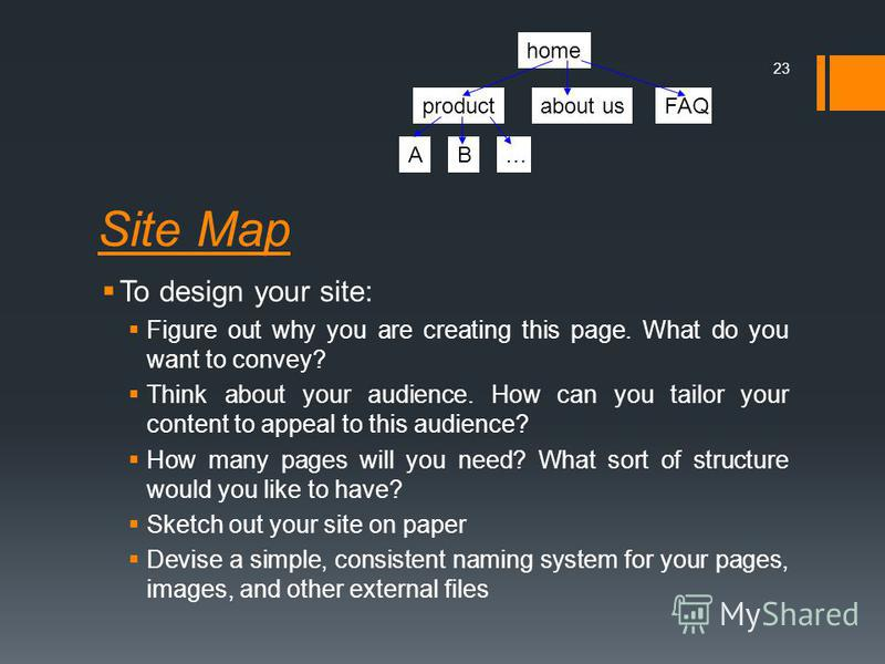 Site Map To design your site: Figure out why you are creating this page. What do you want to convey? Think about your audience. How can you tailor your content to appeal to this audience? How many pages will you need? What sort of structure would you