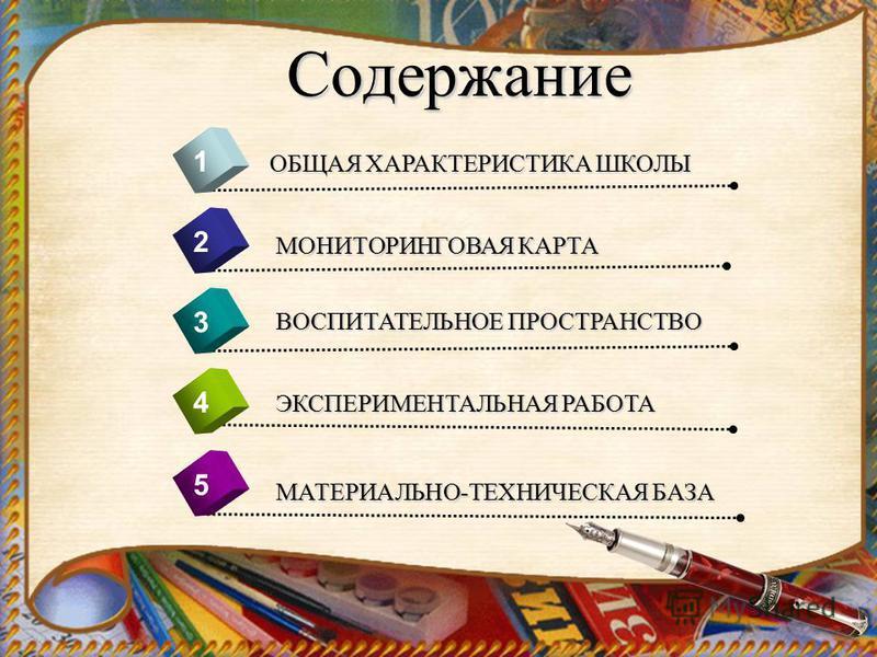 4 ОБЩАЯ ХАРАКТЕРИСТИКА ШКОЛЫ 1 2 3 5 МОНИТОРИНГОВАЯ КАРТА ВОСПИТАТЕЛЬНОЕ ПРОСТРАНСТВО ЭКСПЕРИМЕНТАЛЬНАЯ РАБОТА МАТЕРИАЛЬНО-ТЕХНИЧЕСКАЯ БАЗА Содержание