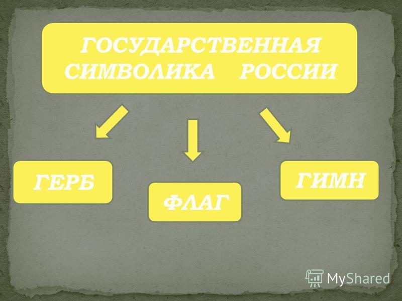 ГЕРБ ФЛАГ ГИМН ГОСУДАРСТВЕННАЯ СИМВОЛИКА РОССИИ