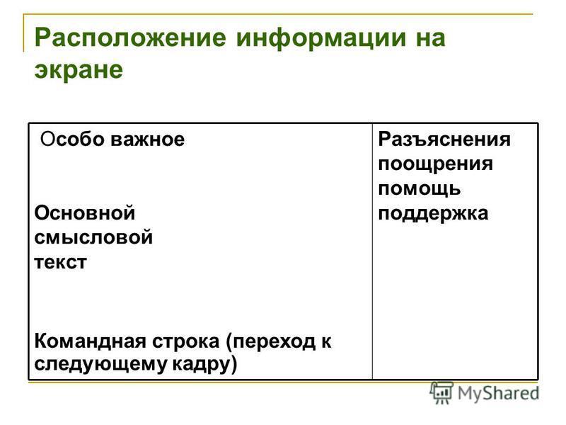 Расположение информации на экране Разъяснения поощрения помощь поддержка Особо важное Основной смысловой текст Командная строка (переход к следующему кадру)