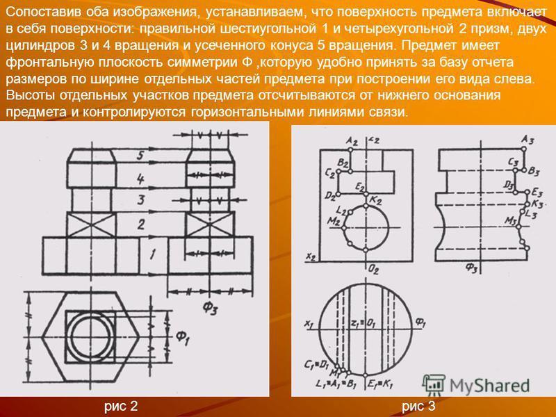 Сопоставив оба изображения, устанавливаем, что поверхность предмета включает в себя поверхности: правильной шестиугольной 1 и четырехугольной 2 призм, двух цилиндров 3 и 4 вращения и усеченного конуса 5 вращения. Предмет имеет фронтальную плоскость с
