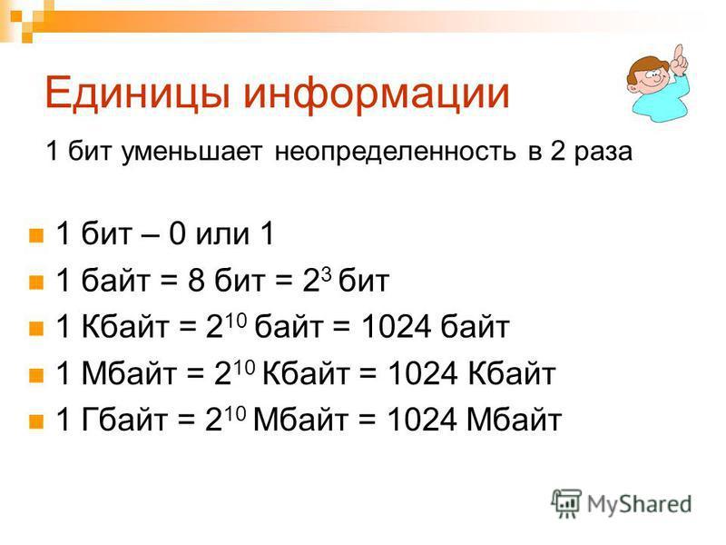 Единицы информации 1 бит – 0 или 1 1 байт = 8 бит = 2 3 бит 1 Кбайт = 2 10 байт = 1024 байт 1 Мбайт = 2 10 Кбайт = 1024 Кбайт 1 Гбайт = 2 10 Мбайт = 1024 Мбайт 1 бит уменьшает неопределенность в 2 раза