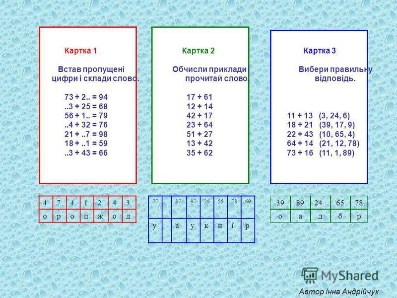 Картка 1 Картка 2 Картка 3 Встав пропущені Обчисли приклади і Вибери правильну цифри і склади слово. прочитай слово. відповідь. 73 + 2.. = 94 17 + 61..3 + 25 = 68 12 + 14 56 + 1.. = 79 42 + 17 11 + 13 (3, 24, 6)..4 + 32 = 76 23 + 64 18 + 21 (39, 17,