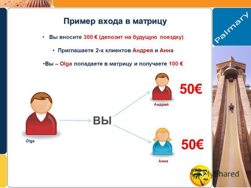Пример входа в матрицу Вы вносите 300 (депозит на будущую поездку) Приглашаете 2-х клиентов Андрея и Анна Вы – Olga попадаете в матрицу и получаете 100 ВЫ Olga Анна Андрей 50