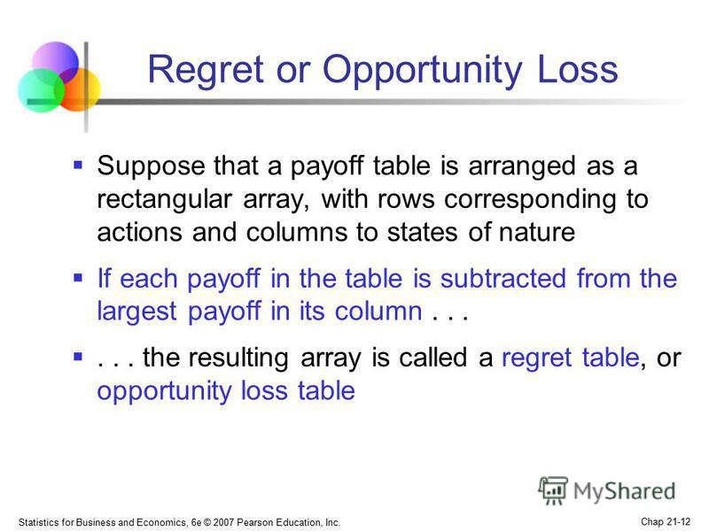 Statistics for Business and Economics, 6e © 2007 Pearson Education, Inc. Chap 21-12 Regret or Opportunity Loss Suppose that a payoff table is arranged as a rectangular array, with rows corresponding to actions and columns to states of nature If each