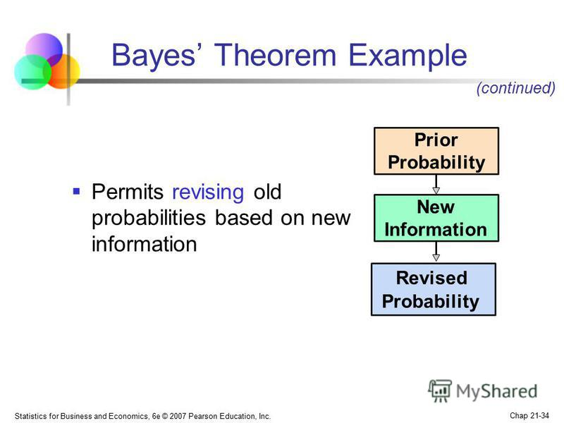 Statistics for Business and Economics, 6e © 2007 Pearson Education, Inc. Chap 21-34 Permits revising old probabilities based on new information New Information Revised Probability Prior Probability Bayes Theorem Example (continued)