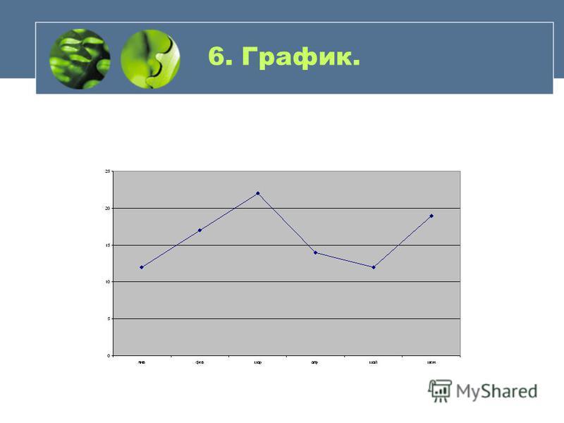 6. Столбчатые диаграммы