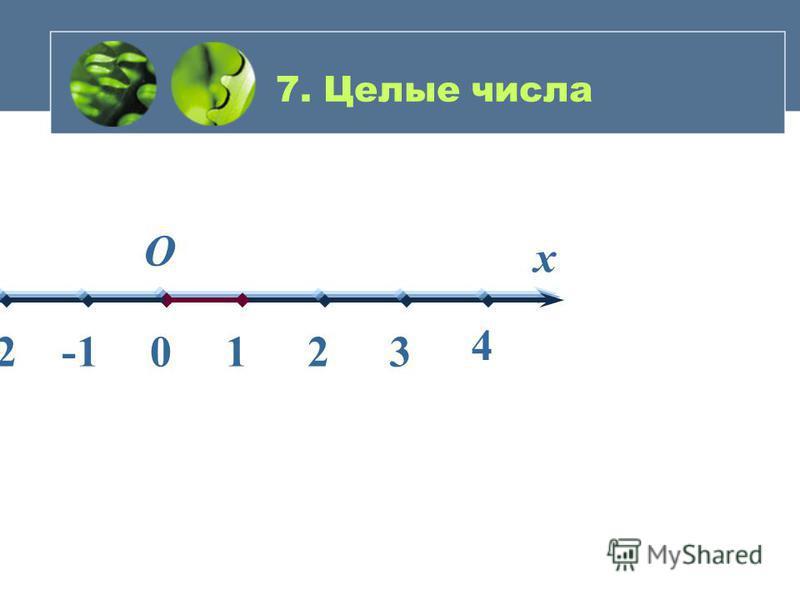 6. График.