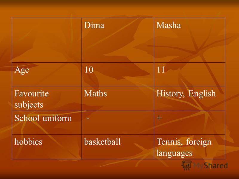 DimaMasha Age1011 Favourite subjects MathsHistory, English School uniform -+ hobbiesbasketballTennis, foreign languages