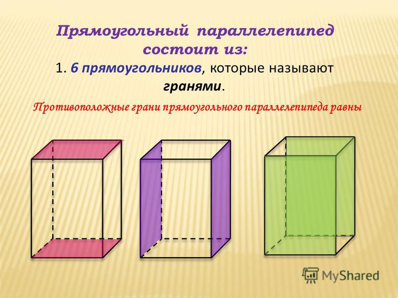 Прямоугольный параллелепипед состоит из: 1. 6 прямоугольников, которые называют гранями. Противоположные грани прямоугольного параллелепипеда равны
