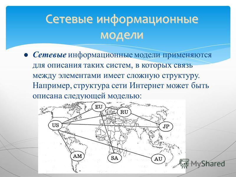 Сетевые информационные модели применяются для описания таких систем, в которых связь между элементами имеет сложную структуру. Например, структура сети Интернет может быть описана следующей моделью: Сетевые информационные модели