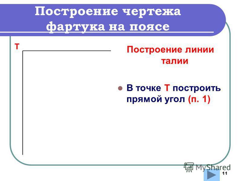 11 Построение чертежа фартука на поясе Построение линии талии В точке Т построить прямой угол (п. 1) Т